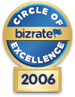 Circle of Excellence - BlueDial.com